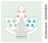 meditation health benefits for...   Shutterstock .eps vector #636303866