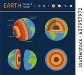 the earth planet section... | Shutterstock .eps vector #637957972