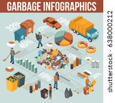 colored isometric garbage... | Shutterstock .eps vector #638000212