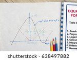 quadratic equations in a napkin ... | Shutterstock . vector #638497882