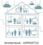 wifi internet connectivity... | Shutterstock .eps vector #639033712