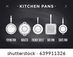 set of kitchen pans. poster... | Shutterstock .eps vector #639911326