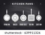 Set Of Kitchen Pans. Poster...