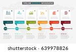 Timeline infographic design vector and marketing icons can be used for workflow layout, diagram, annual report. Vector infographics timeline design template with 3D paper label. | Shutterstock vector #639978826