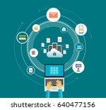 flat vector technology internet ... | Shutterstock .eps vector #640477156