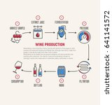 thin line infographic of wine... | Shutterstock .eps vector #641141572