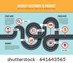 journey customer to product... | Shutterstock .eps vector #641643565