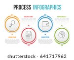 process chart  four steps... | Shutterstock .eps vector #641717962