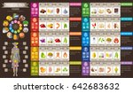 mineral vitamin supplement food ... | Shutterstock .eps vector #642683632