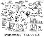 business doodles sketch set  ... | Shutterstock .eps vector #643706416