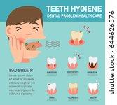 teeth hygiene dental problem...   Shutterstock .eps vector #644626576
