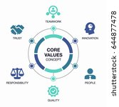 Vector info graphic core values visualization template.
