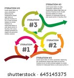 iteration. the concept of life... | Shutterstock .eps vector #645145375