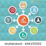 oil industry info graphic...   Shutterstock .eps vector #646155202