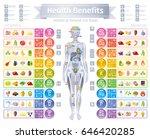 mineral vitamin supplement... | Shutterstock .eps vector #646420285