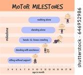 child development  motor... | Shutterstock .eps vector #646952986