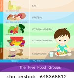 the five food groups vector... | Shutterstock .eps vector #648368812