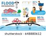infographics of brochure... | Shutterstock .eps vector #648880612