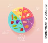 healthy food and dieting... | Shutterstock .eps vector #649058212