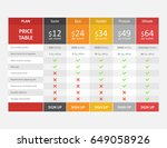 pricing table template for web... | Shutterstock .eps vector #649058926