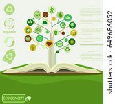 ecology info graphics modern...   Shutterstock .eps vector #649686052