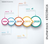time line info graphic with... | Shutterstock .eps vector #650238616
