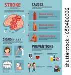 stroke   ischemic and... | Shutterstock .eps vector #650486332
