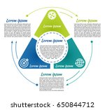 circle infographic template 3... | Shutterstock .eps vector #650844712