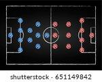 football  soccer  preview on... | Shutterstock .eps vector #651149842