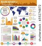 ramadan infographic design.... | Shutterstock .eps vector #655274872