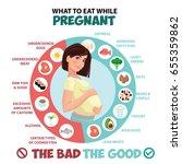 pregnant woman diet infographic.... | Shutterstock .eps vector #655359862