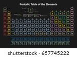periodic table of the elements... | Shutterstock .eps vector #657745222