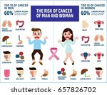 cancer infographic. brochure... | Shutterstock .eps vector #657826702