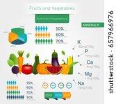 healthy vegetables infographics ... | Shutterstock .eps vector #657966976