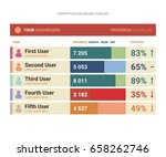 competition dashboard template | Shutterstock .eps vector #658262746