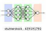 neural net. neuron network.... | Shutterstock .eps vector #659191792