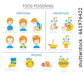 food poisoning symptoms ... | Shutterstock .eps vector #661976422