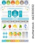 aqua beverage diet infographic... | Shutterstock .eps vector #662303032