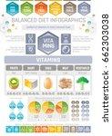 vitamins diet infographic... | Shutterstock .eps vector #662303038
