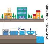 sewage treatment plant | Shutterstock .eps vector #663003886