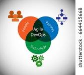 concept of agile devops  vector ... | Shutterstock .eps vector #664415668