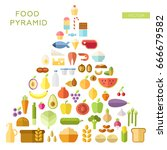 food pyramid. principles of... | Shutterstock .eps vector #666679582