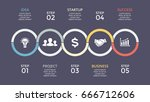 vector circle arrows... | Shutterstock .eps vector #666712606