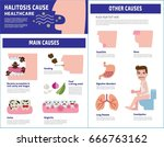 halitosis. health care concept. ... | Shutterstock .eps vector #666763162