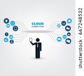 Cloud Computing Design Concept...