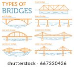 Stock vector types of bridges linear style icon set possible use in infographic design vector illustration 667330426