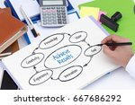 achieve results concept   Shutterstock . vector #667686292