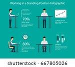 working in standing position... | Shutterstock .eps vector #667805026