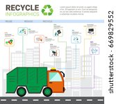 recycle infographic banner... | Shutterstock .eps vector #669829552