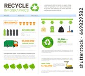 recycle infographic banner...   Shutterstock .eps vector #669829582